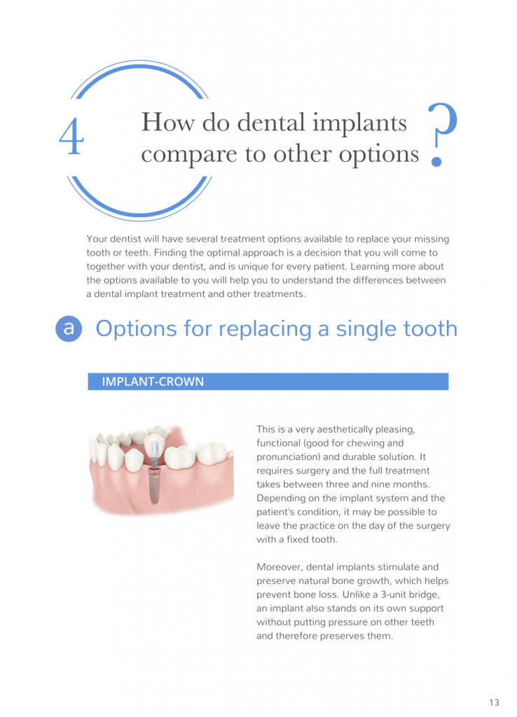example of free patient ebook on dental implants